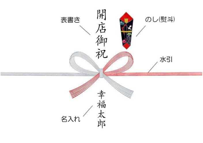 開店祝いの熨斗(のし)