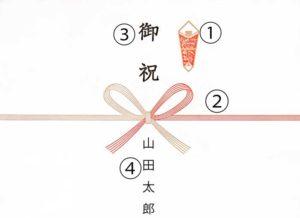 美容室の開店祝いの熨斗(のし)